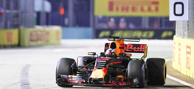 Kostenanstieg: Pirelli senkt Ausblick nach Halbjahresverlust - Pirelli-Aktie im Sinkflug | Nachricht | finanzen.net
