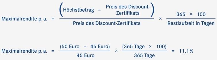 Discount Zertifikate