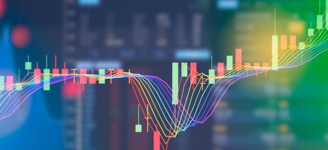 Trading-Reihe: Traing-Seminar: Die 5 besten risikoarmen Wachstums-Aktien! | Nachricht | finanzen.net