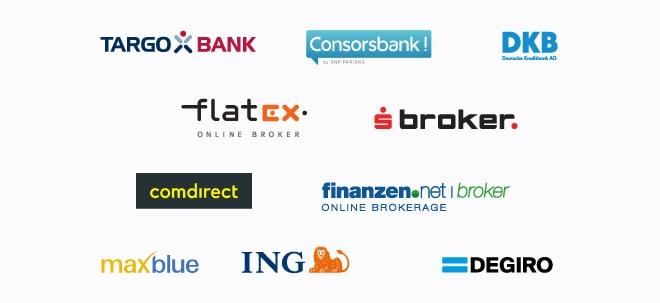 Test: Depot-Vergleich: die besten Online Broker im Test