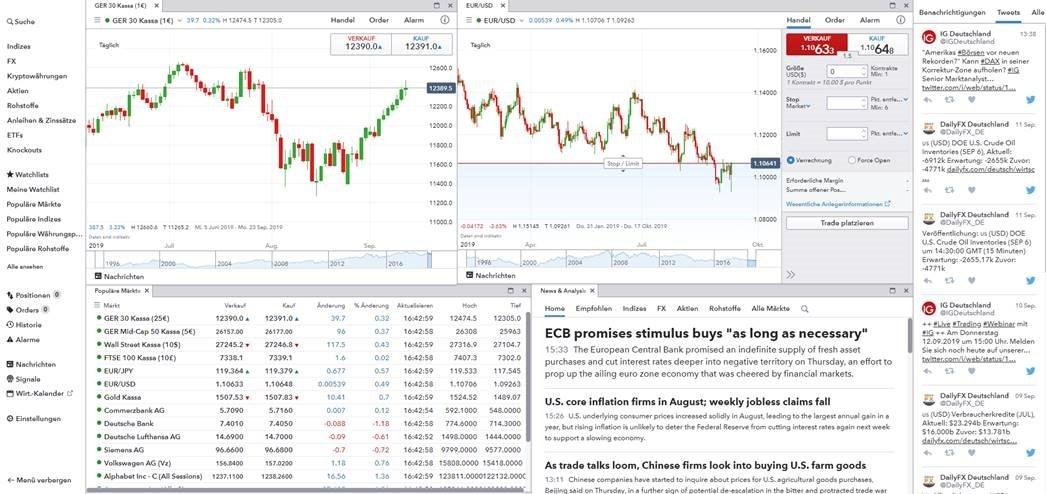IG Online Banking Software
