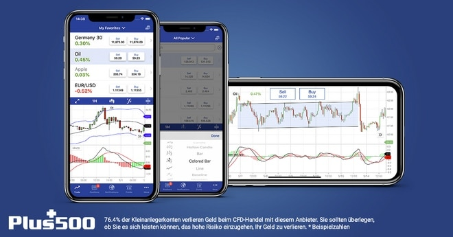 Plus500 mobile Software