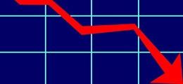 : Прибыль российского бизнеса падает седьмой месяц подряд