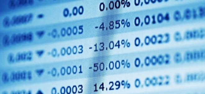 Richtig Ordern Börse Für Einsteiger Aktien Günstig Kaufen