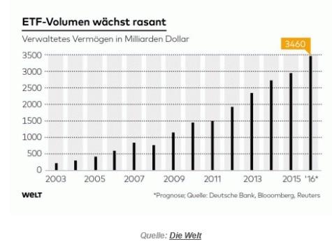 S broker musterdepot handelsblatt