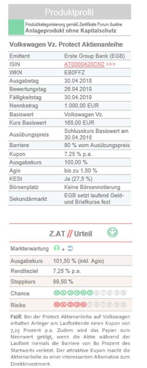 7,25 % Volkswagen Protect Aktienanleihe - Chefwechsel sorgt für ...