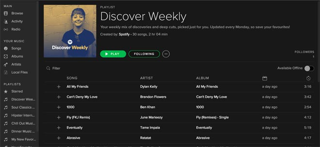 Spotify ipo aktien kaufen
