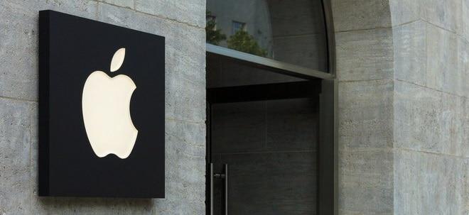 Apple Aktie Eur
