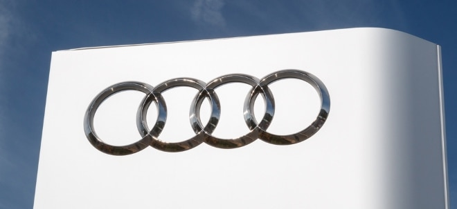 Audi Aktie Kaufen