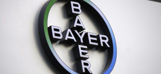 Trading Idee: Trading Idee Bayer: Long-Chance am 10er-EMA | Nachricht | finanzen.net