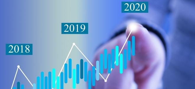 Marktanalyse: Webinarreihe: So war das Börsenjahr 2019 und so geht es 2020 weiter (Teil 3) | Nachricht | finanzen.net