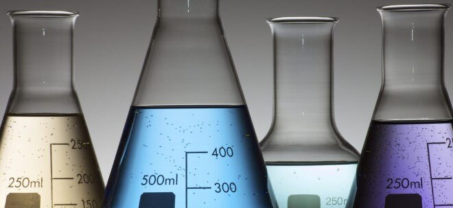 Euro am Sonntag-Zerti-Tipp: Tipp des Tages: Knock-out-Call auf Wacker Chemie