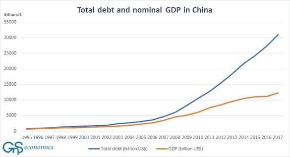 ЦБ Китая обвинили в безумии после кредитных вливаний на $685 млрд 2