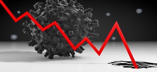 Corona-Crash: Falscher Zeitpunkt für Panikverkäufe: Bank of America rät zu Qualitätsaktien