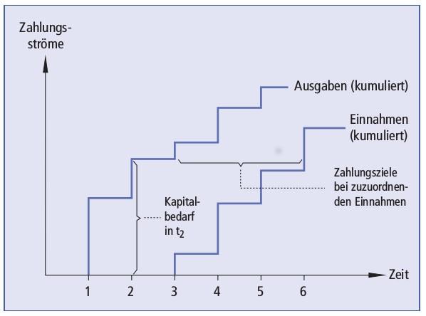C. Charta. 277277.pwonics Elektronik in Theorie und Praxis, gegründet von Thomas Schaerer und Martin Huber In diesem Diskussionsforum soll es um den praktischen Erfahrungsaustausch.