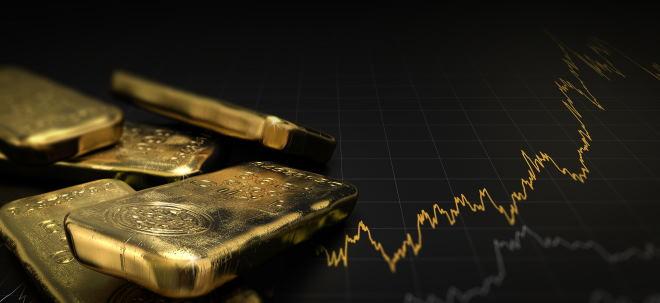 Goldpreis und Ölpreis: Goldpreis: Stimmung nach Sell-off erheblich eingetrübt | Nachricht | finanzen.net