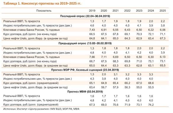 https://images.finanzen.net/mediacenter/unsortiert/hse-economy2025-forecast.jpg