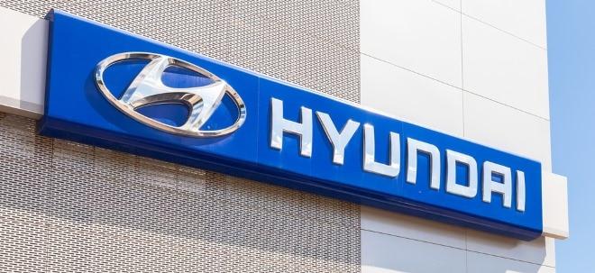 Sinkende Autoverkäufe: Hyundai-Aktie: Massenrückruf und Vorbehalte in China drücken Gewinn | Nachricht | finanzen.net