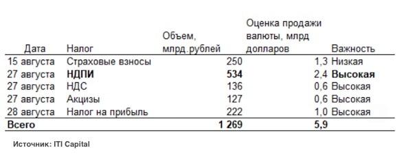 Рубль вырос впервые за 5 дней после беспорядочных метаний ЦБ
