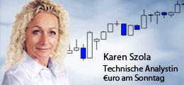 Chart-Check: Chartanalyse: DAX - Kurzfristige Korrektur rückt näher | Nachricht | finanzen.net