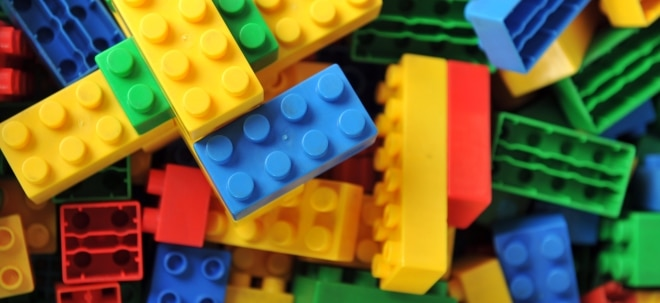 Lego Aktienkurs