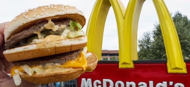 Der Big Mac Index 2019