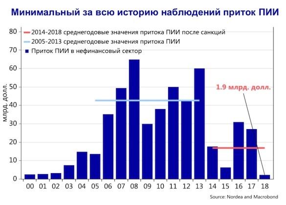 """Збільшення валютного резерву та економічне зростання: S&P підвищило довгострокові рейтинги України з """"B-"""" до """"B"""" - Цензор.НЕТ 7406"""