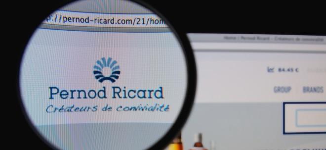 Euro am Sonntag-Aktien-Check: Pernod Ricard-Aktie: Im Höhenrausch | Nachricht | finanzen.net