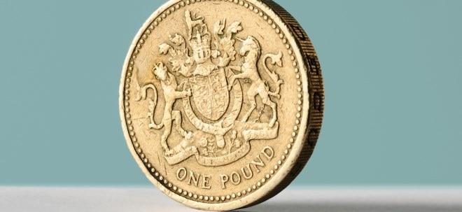 Große Schwankungen: BofA-Analysten: Britisches Pfund verhält sich wie eine Schwellenland-Währung | Nachricht | finanzen.net