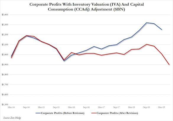 profits-usa.jpg