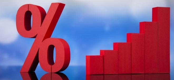 Vermögensverwalter-Kolumne: Rückkehr der Inflation- Steigen nun endlich die Zinsen?   Nachricht   finanzen.net
