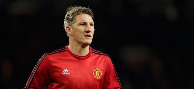 Manchester United Aktie