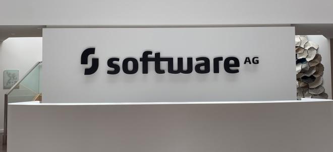 Software Aktie News: Software mit Kurseinbußen
