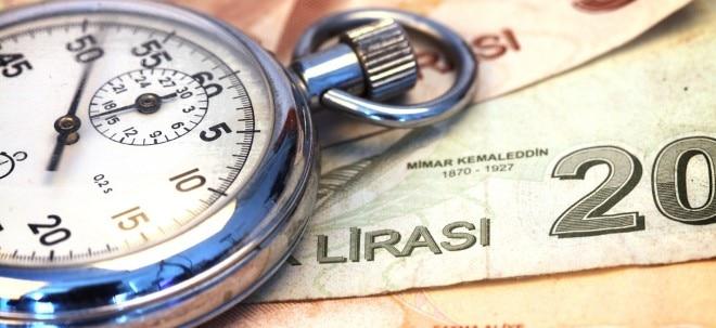 Euro am Sonntag-Zerti-Tipp: Tipp des Tages: Discount-Put auf Euro/Türk. Lira | Nachricht | finanzen.net