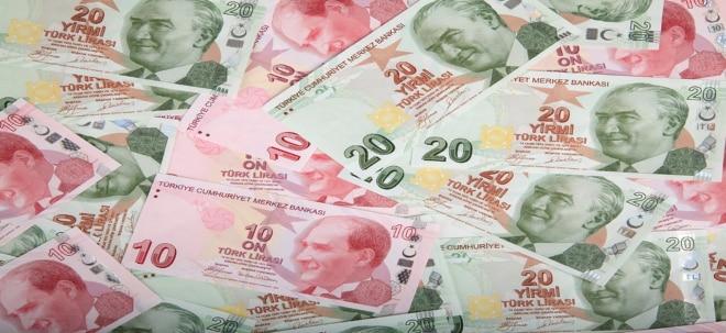 Flinke rally in Turkse bankenaandelen