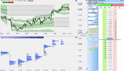 Power the Award Winning NinjaTrader Platform. NinjaTrader is the exclusive trading and charting software for Kinetick and can be used completely FREE for .