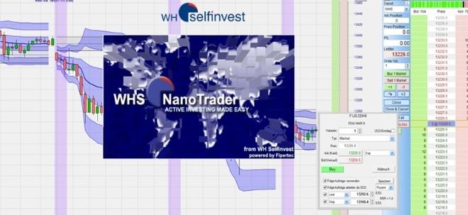 Partner im Fokus: NanoTrader-Plattform für alle Handelsstile und Produkte - WH SelfInvest im Portrait