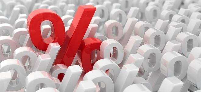 CFDs unter der Lupe: Auf der sicheren Seite: Wie Trader Risiken bei CFDs begrenzen | Nachricht | finanzen.net